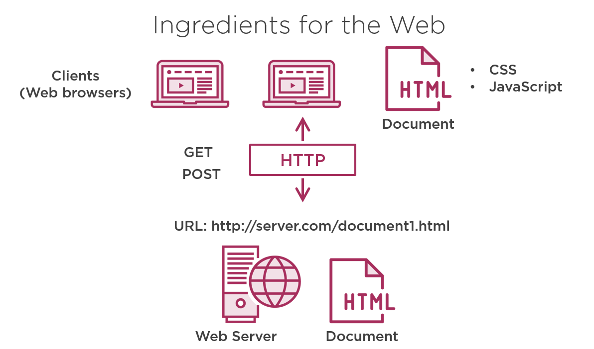 Ingredients-for-the-web
